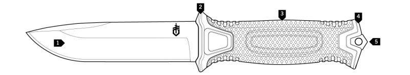 Strongarm gerber